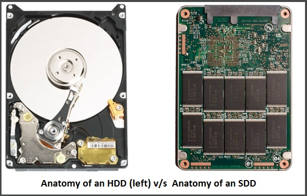 What is Solid State Drive Hosting? Understanding the Advantages and Disadvantages of Solid State Drives (SSDs) 1