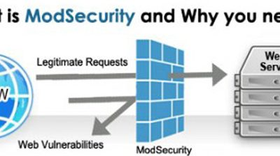 What is ModSecurity and why you need it?