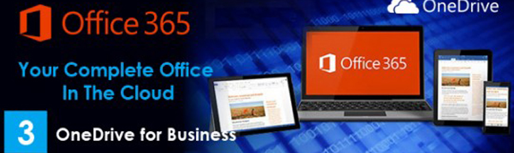 Work Smart Boost your Productivity with Office 365 (3)- OneDrive