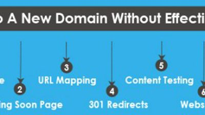 How to change your website's domain name without losing Google rankings