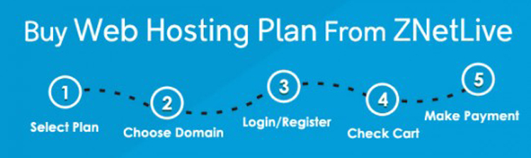 Buy Web Hosting Plan from ZNetLive in 5 Simple Steps