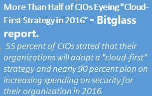 Top 5 reasons why CIOs should favor Cloud 1