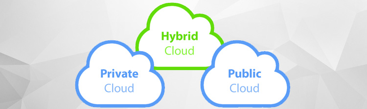 An insight into Public, Private and Hybrid Cloud adoption trends across the world