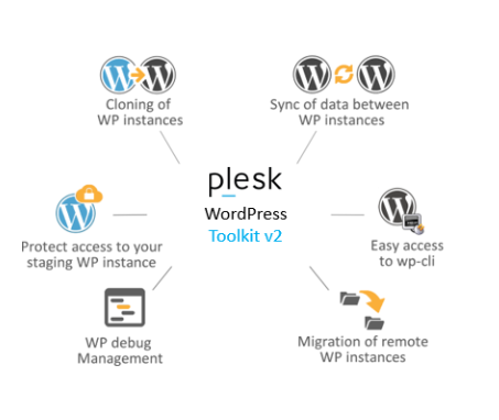 WordPress Toolkit2.0