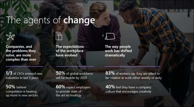Microsoft 365 Vs Google Workspace Vs Zoho Workplace: top email and productivity suites in 2021 1