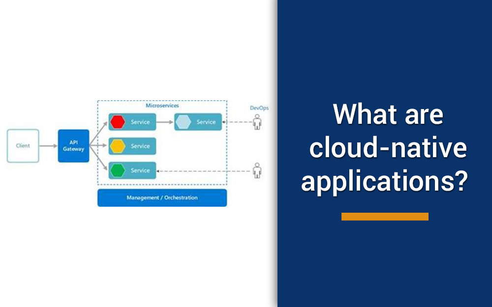 What are cloud-native applications? How they differ from traditional enterprise applications?