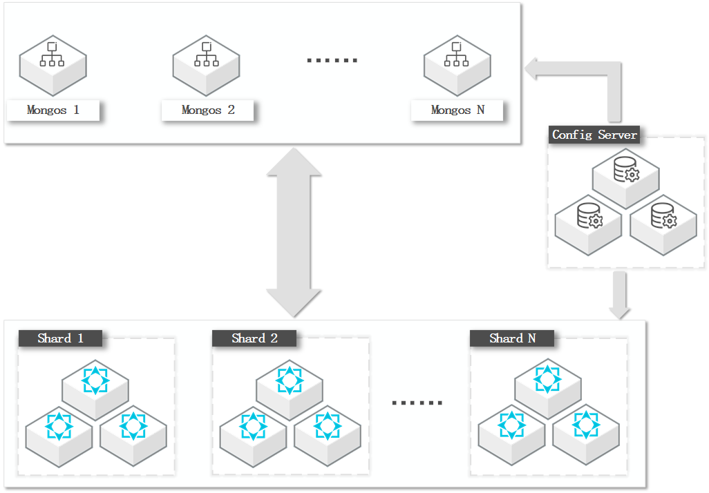 How can modern businesses ensure success with MongoDB  - NoSQL DB vs SQL RDBMS? 4