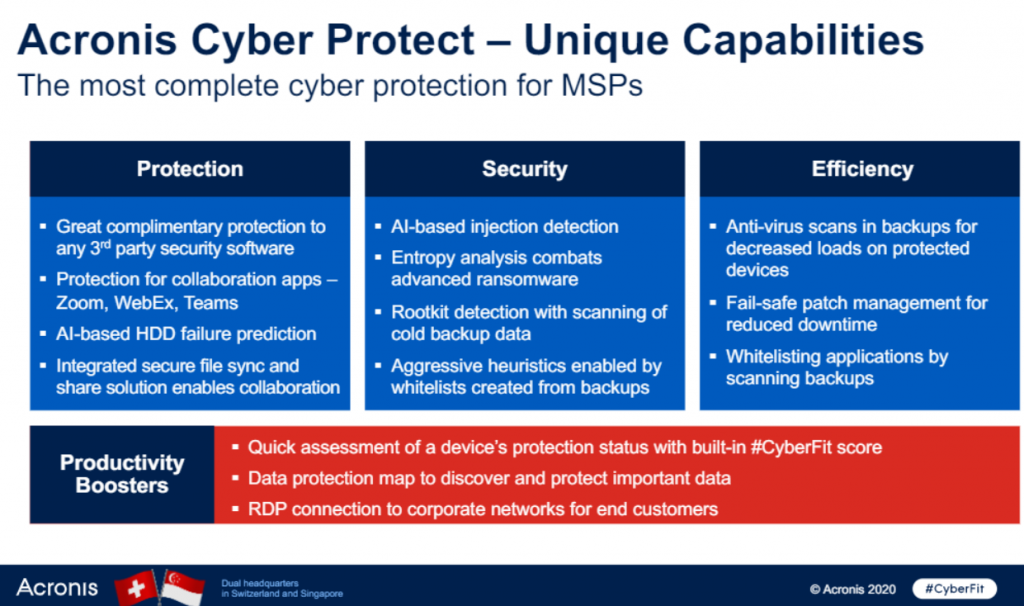 Acronis Cyber Protect Cloud - World's first complete cyber protection solution in the remote work era 2