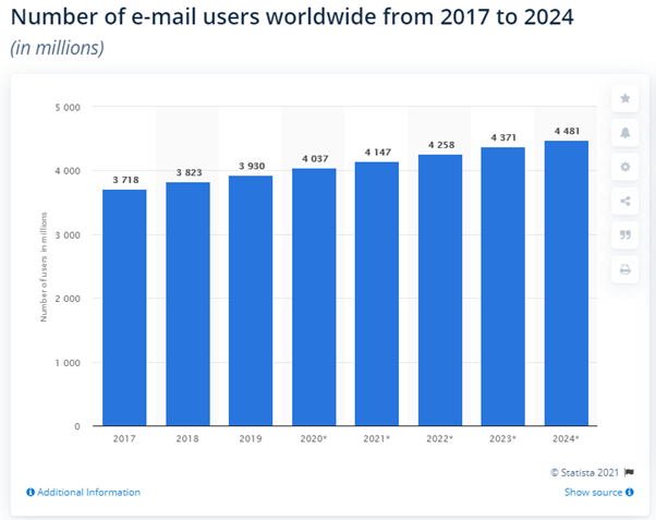 Microsoft 365 Vs Google Workspace Vs Zoho Workplace: top email and productivity suites in 2021 2